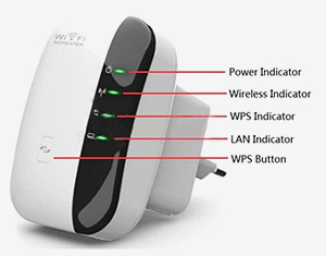3G/WiFi Repeater